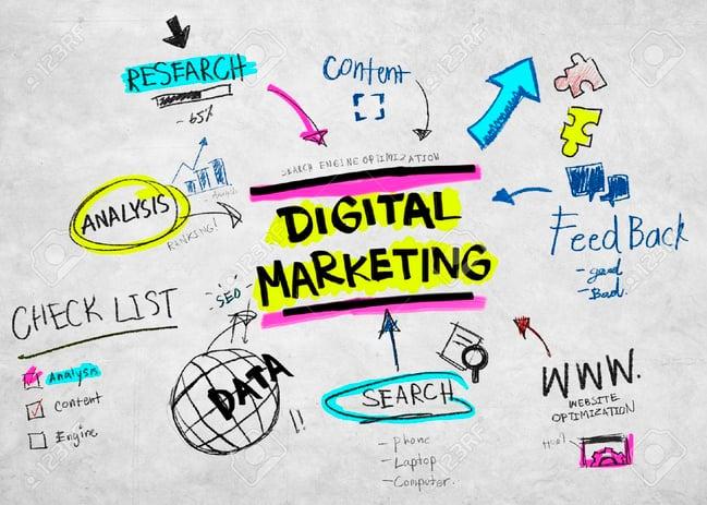 Vested Marketing | Digital Marketing, CRM, Sales Software