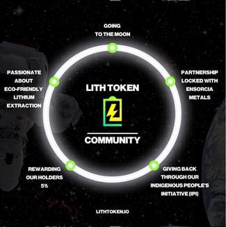 Lith Token